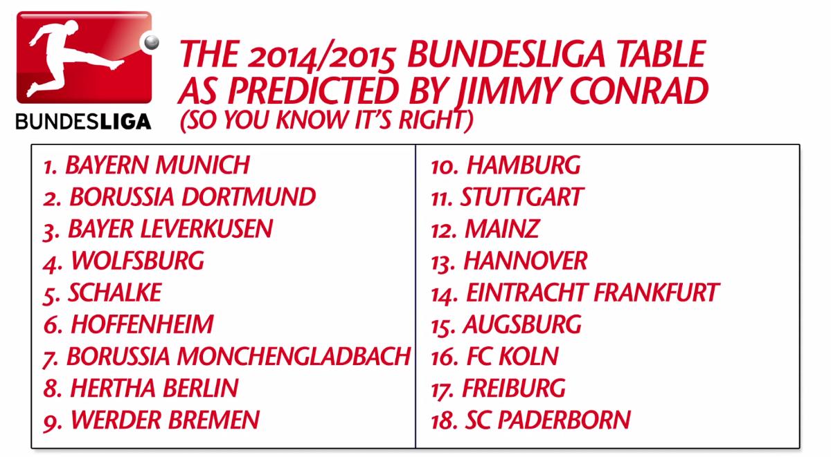 Bundesliiga ennustus 2014 / 2015