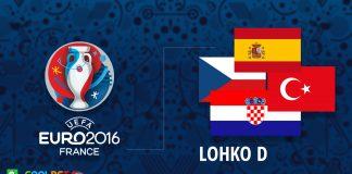 Euro 2016 Ranska - D-lohko