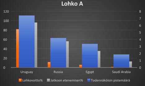 a-lohko